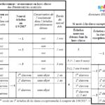 debouches_de_carriere_agreges_simplifie.png