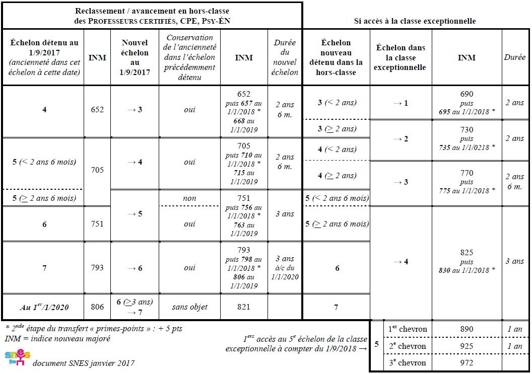 debouches_de_carriere_certifies.png