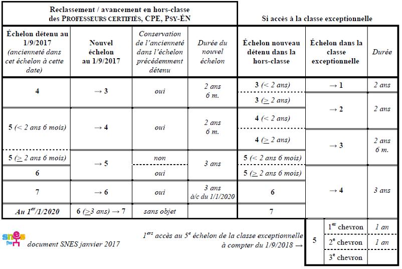 debouches_de_carriere_certifies_simplifie.png