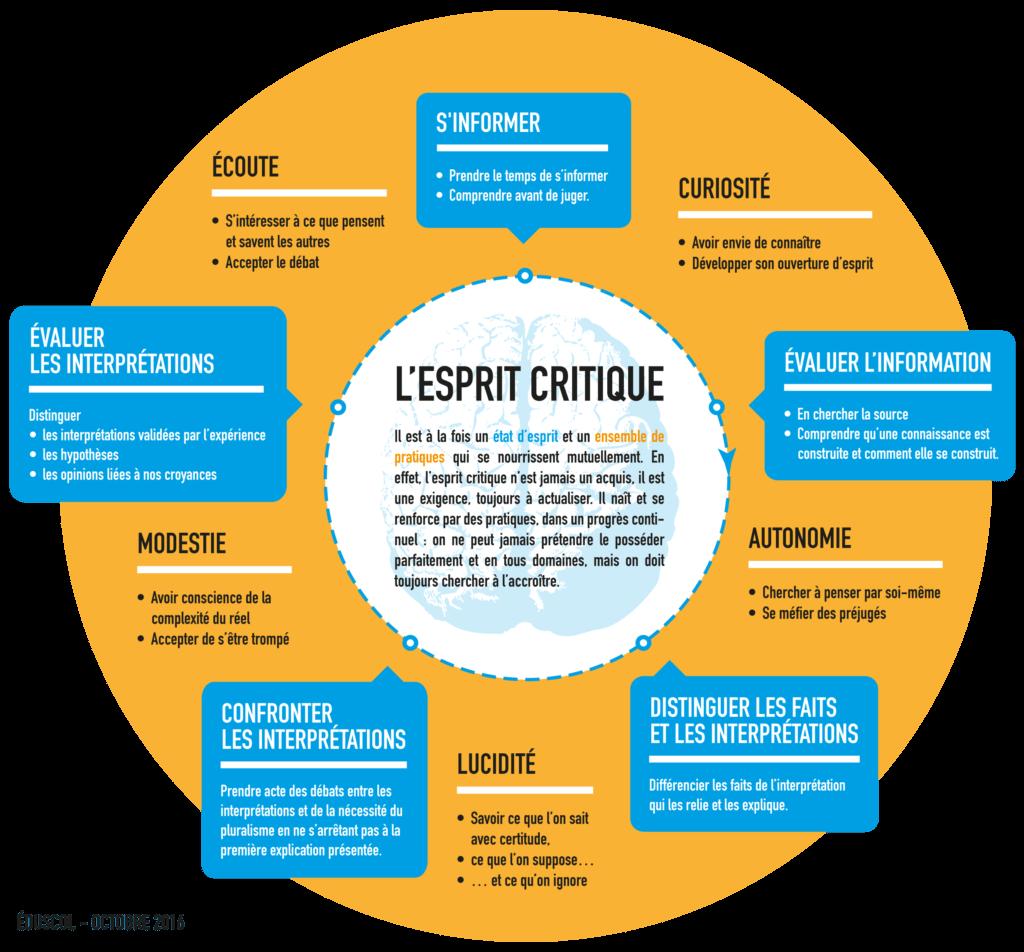 espritcritique_infographie_639228.png