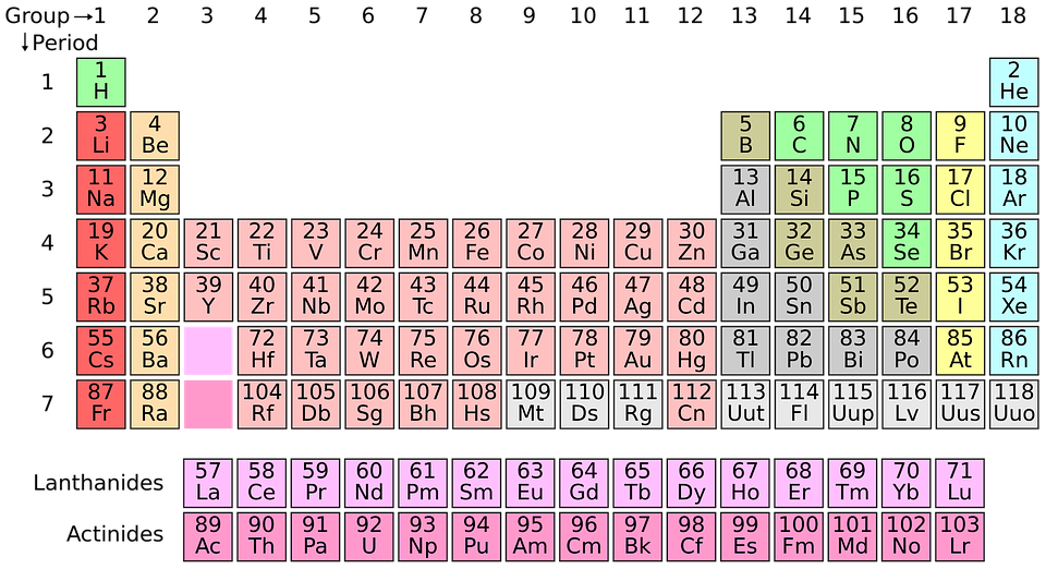 periodic-system-1059755_960_720.png
